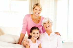 Raleigh NC Periodontist   Dentistry - Past, Present, and Future